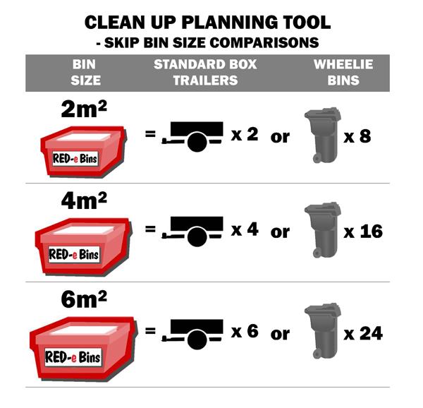 size-comparison-chart